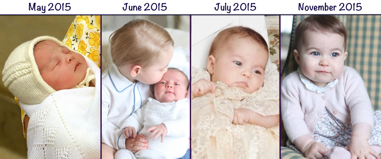 What Kate's Kids Wore | Princess Charlotte is Pretty in ...